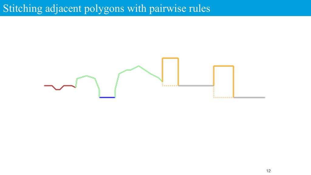 Stitching adjacent polygons with pairwise rules...