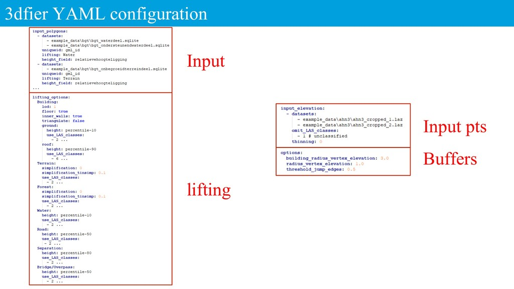 3dfier YAML configuration Input Buffers Input p...
