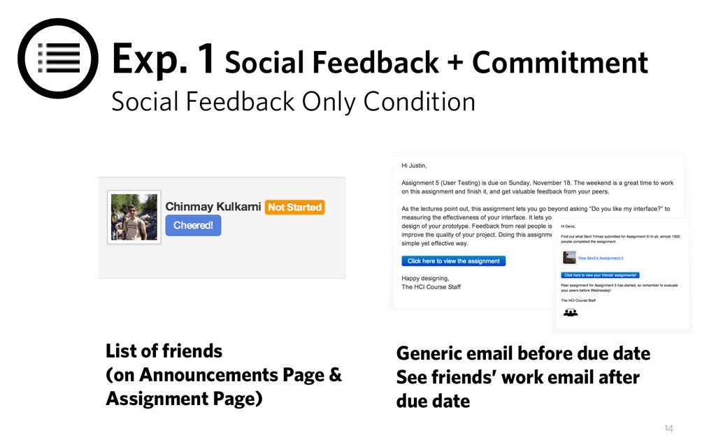 Exp. 1 Social Feedback + Commitment Social Feed...