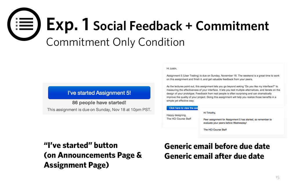 Exp. 1 Social Feedback + Commitment Commitment ...