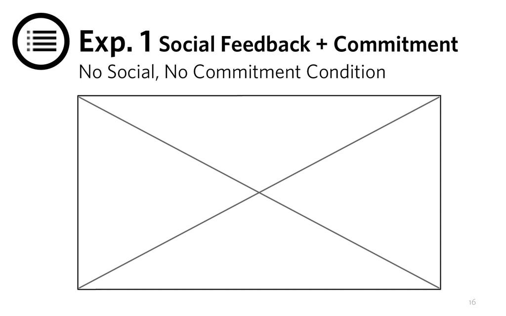 Exp. 1 Social Feedback + Commitment No Social, ...