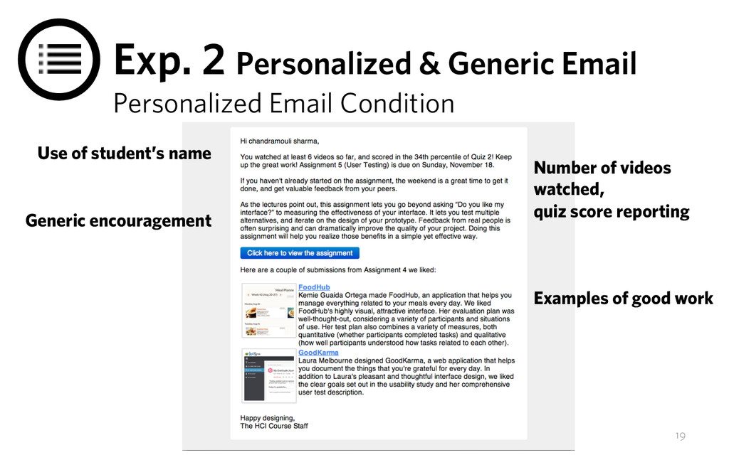 Exp. 2 Personalized & Generic Email Personalize...