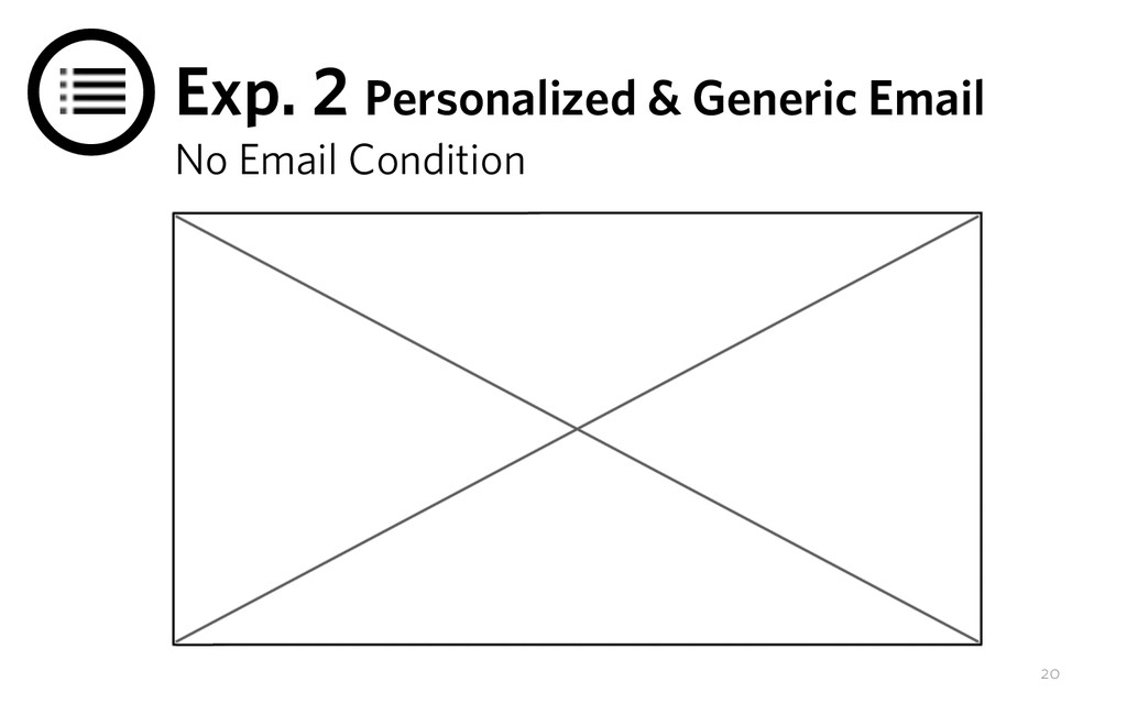 Exp. 2 Personalized & Generic Email No Email Co...