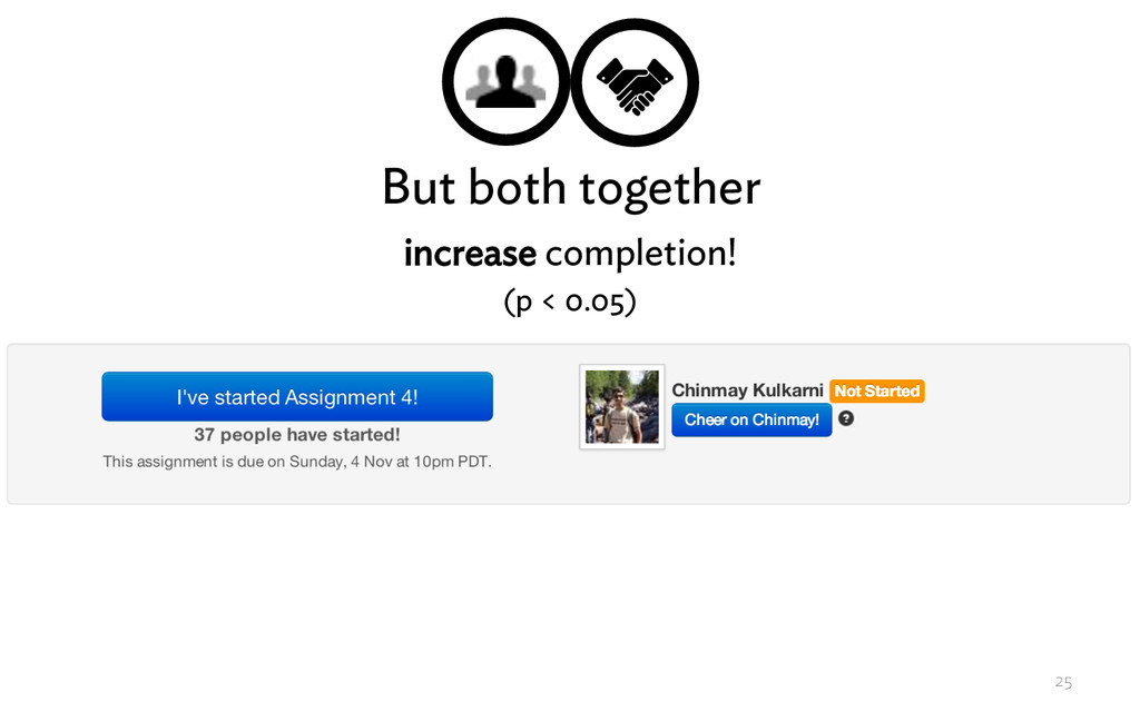But both together increase completion! (p < 0.0...