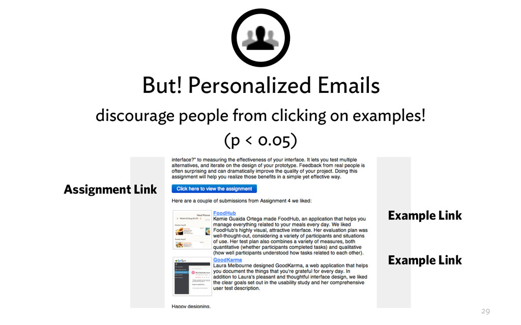But! Personalized Emails discourage people from...