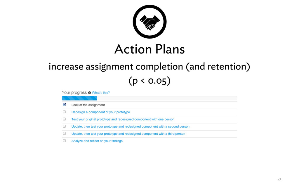 Action Plans increase assignment completion (an...