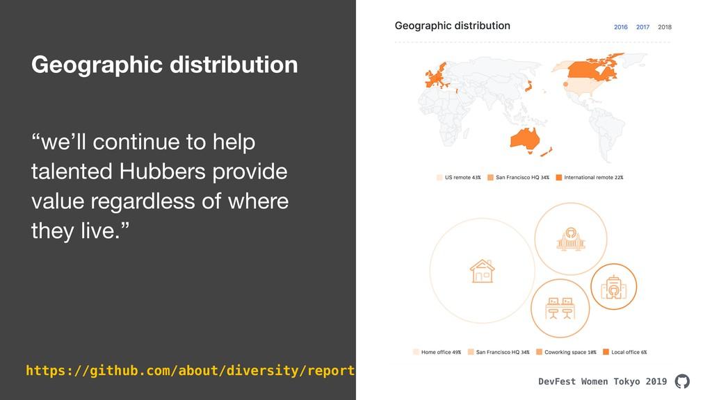 DevFest Women Tokyo 2019 Geographic distributio...