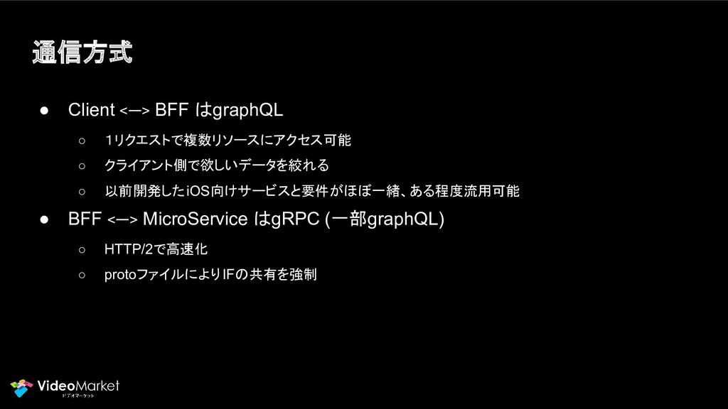 通信方式 ● Client <ー> BFF はgraphQL ○ 1リクエストで複数リソースに...