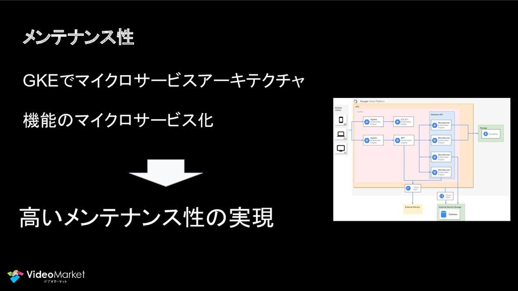 メンテナンス性 GKEでマイクロサービスアーキテクチャ 機能のマイクロサービス化 高いメンテナ...