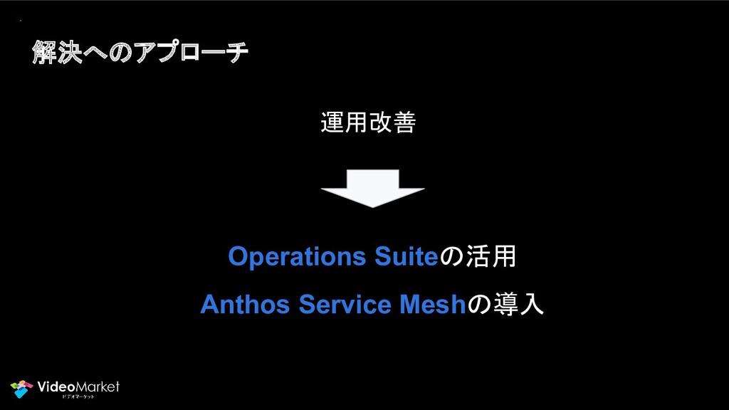 解決へのアプローチ Operations Suiteの活用 Anthos Service Me...