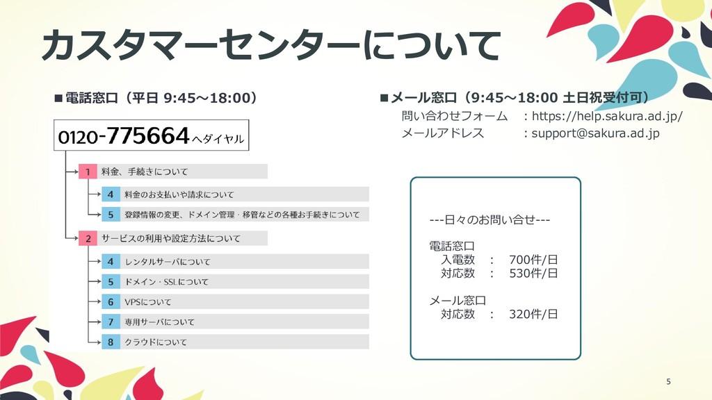 カスタマーセンターについて 5 ■電話窓口(平日 9:45~18:00) ■メール窓口(9:4...