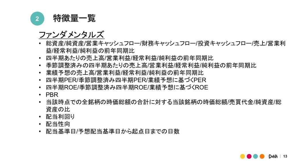 ಛྔҰཡ 13 2 ファンダメンタルズ • 総資産/純資産/営業キャッシュフロー/財務キャッ...