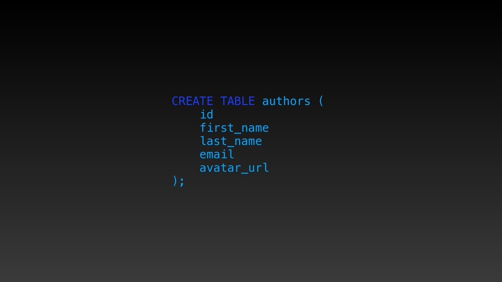 CREATE TABLE authors ( id first_name last_name ...