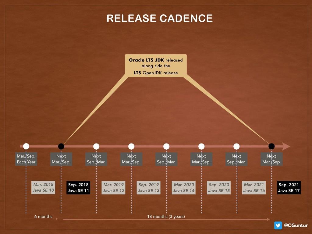 @CGuntur Oracle JDK released  along side the ...