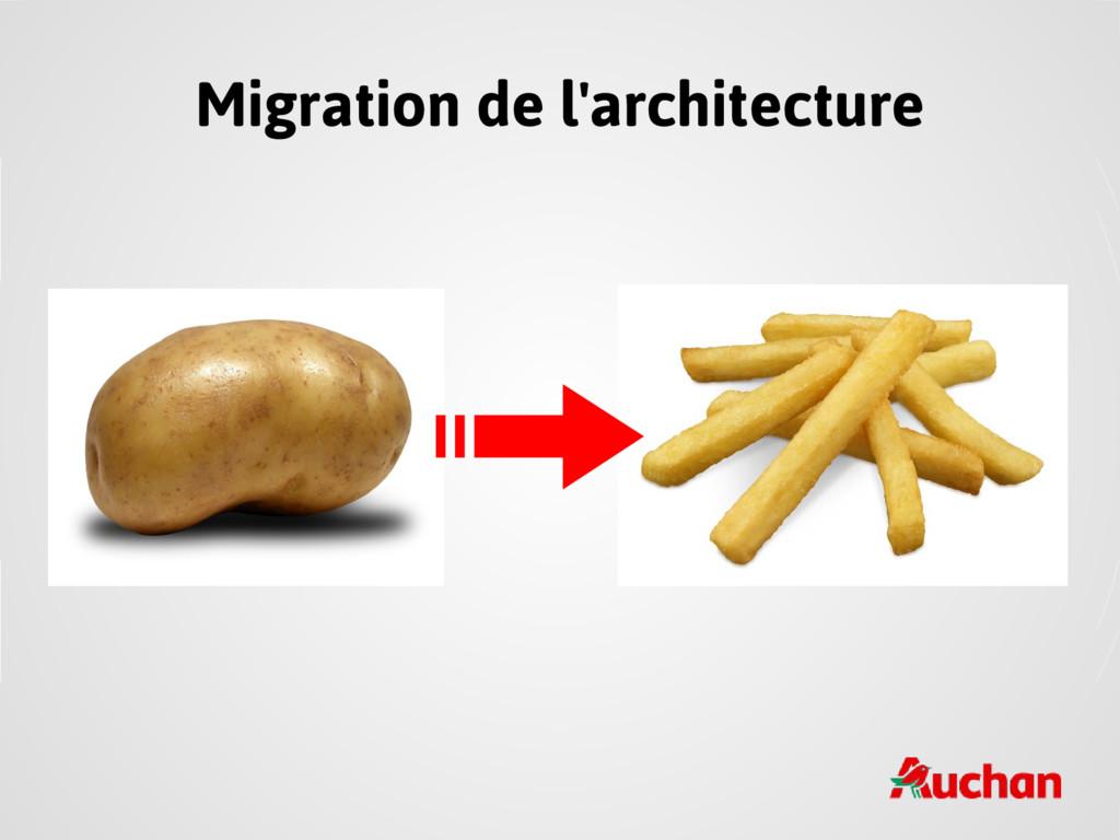 Migration de l'architecture