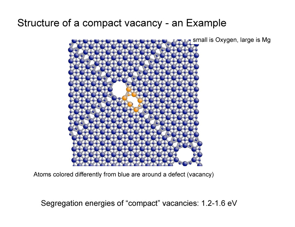 Structure of a compact vacancy - an Example Ato...