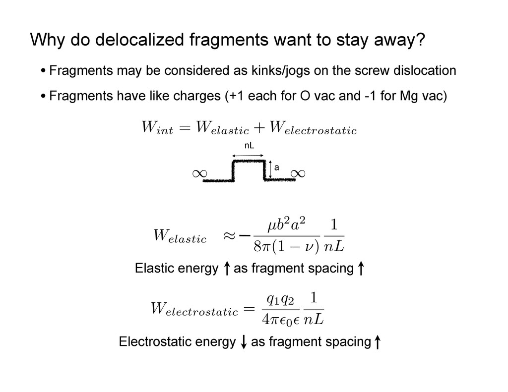 Why do delocalized fragments want to stay away?...