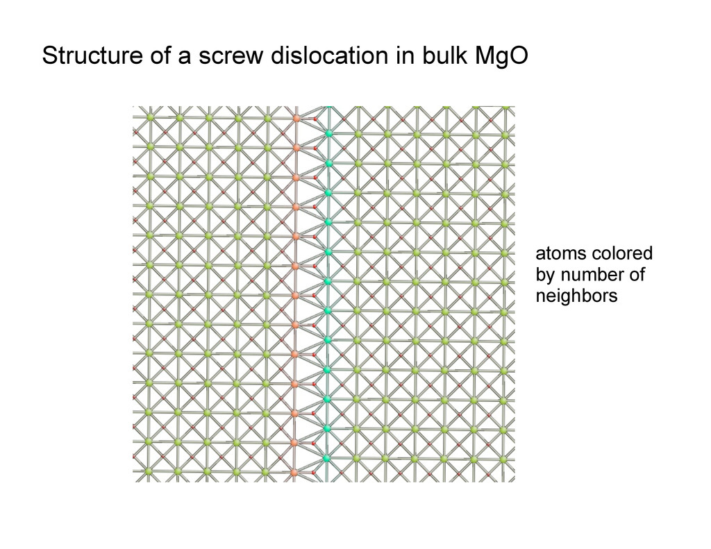 Structure of a screw dislocation in bulk MgO at...