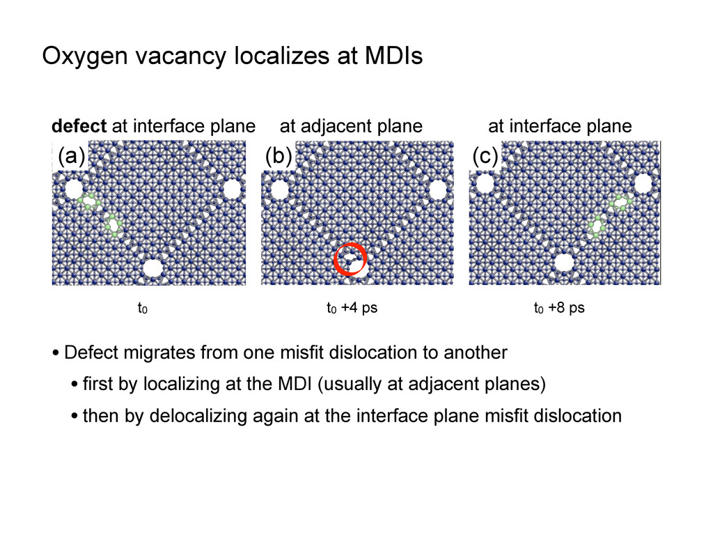 Oxygen vacancy localizes at MDIs • Defect migra...