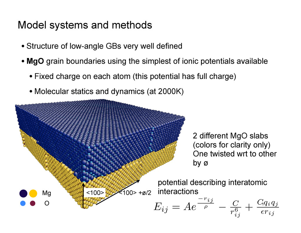 Model systems and methods 1 nm • Structure of l...