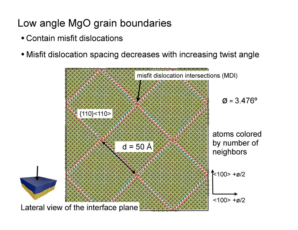 Low angle MgO grain boundaries 1 nm • Contain m...