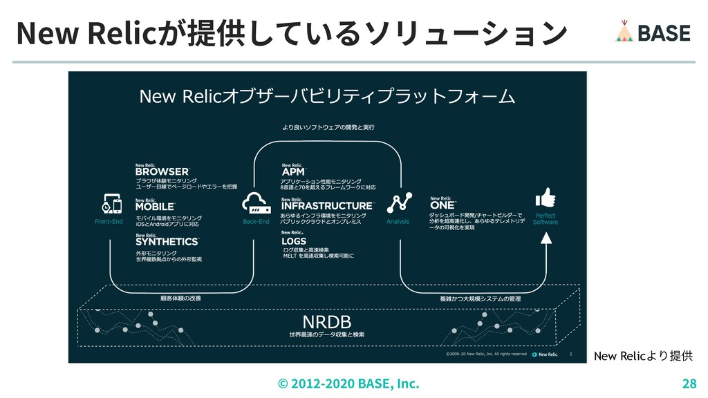 © ︎ 2 0 1 2 - 2 0 2 0 BASE, Inc. 2 8 New Relicが...