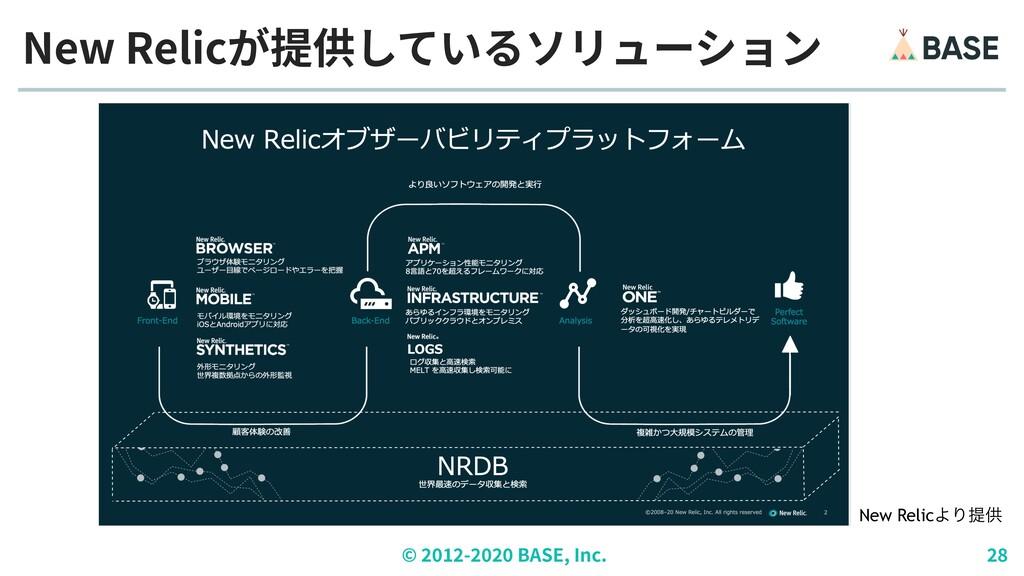 © ︎ 2 0 1 2 - 2 0 2 0 BASE, Inc. 2 8 New Relicが...