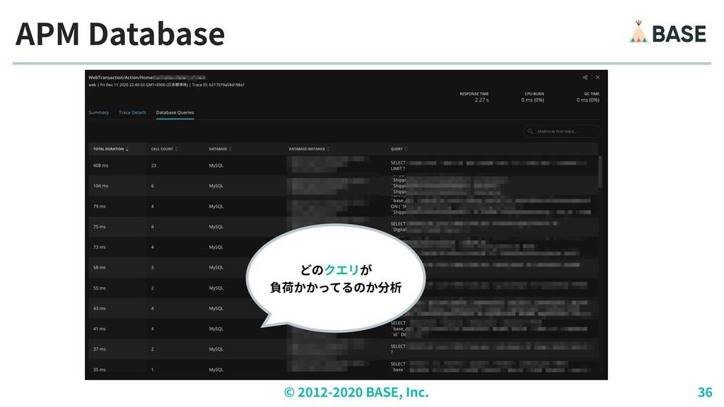 © ︎ 2 0 1 2 - 2 0 2 0 BASE, Inc. 3 6 テキストテキスト A...