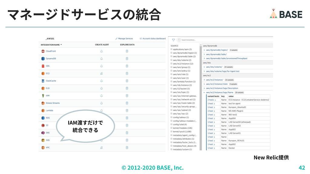 © ︎ 2 0 1 2 - 2 0 2 0 BASE, Inc. 4 2 テキストテキスト マ...