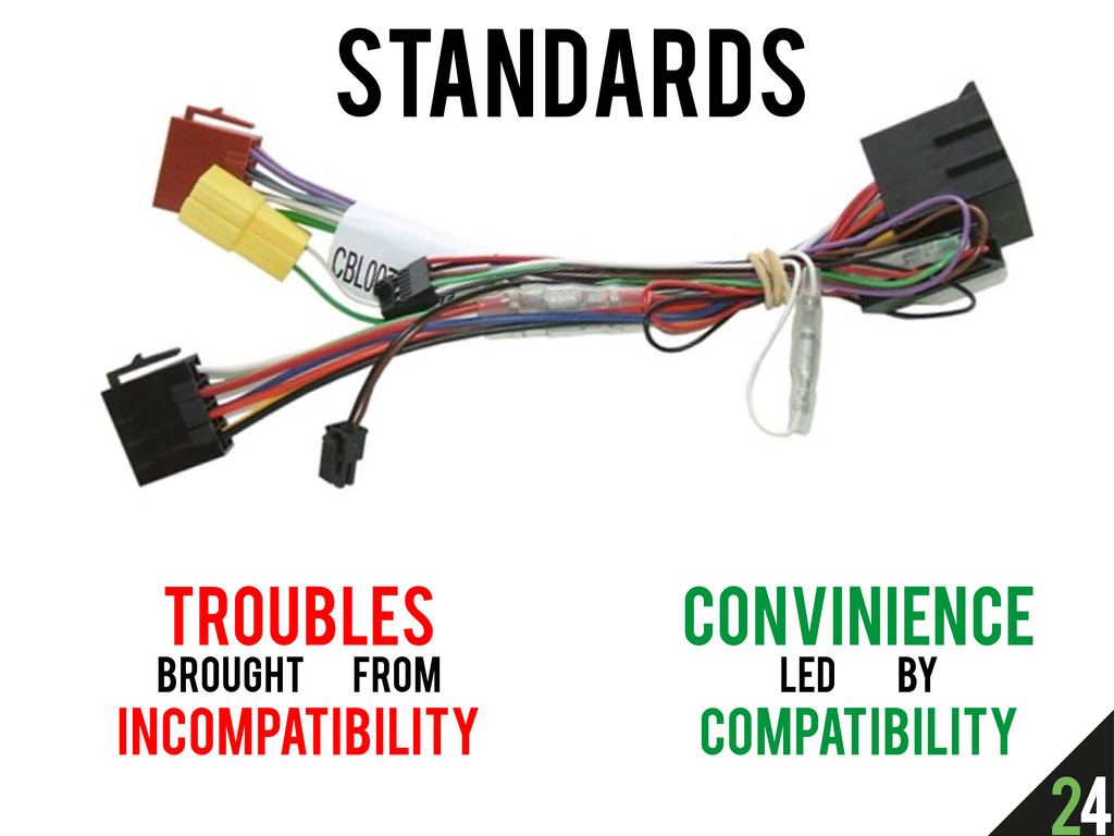 Standards troubles brought from incompatibility...