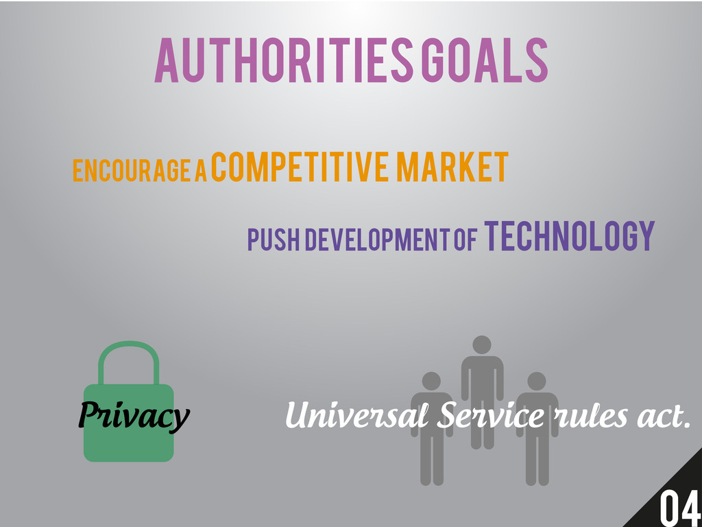AUTHORITIES GOALS encourage A competitive marke...