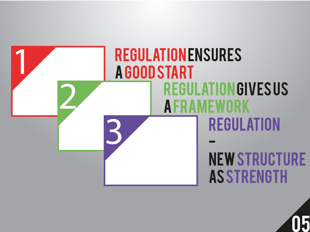 1 RegulatioN ensures A Good Start 2 RegulatioN ...
