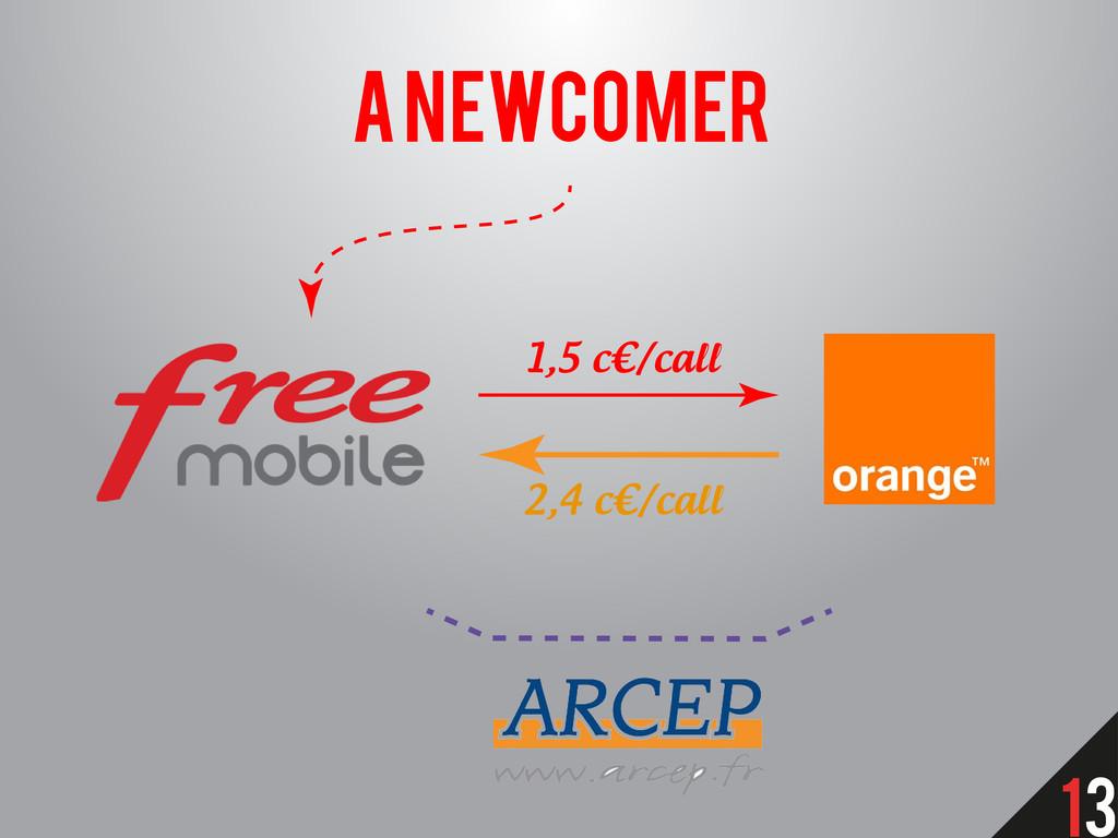 A NEWCOMER 1,5 c€/call 2,4 c€/call 13