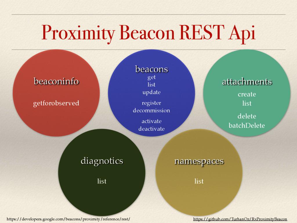 Proximity Beacon REST Api beacons beaconinfo na...