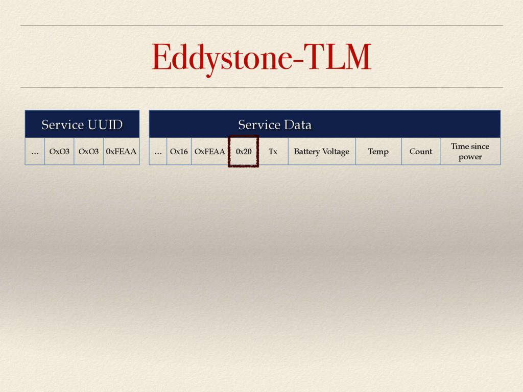 Eddystone-TLM Service UUID … OxO3 OxO3 0xFEAA S...