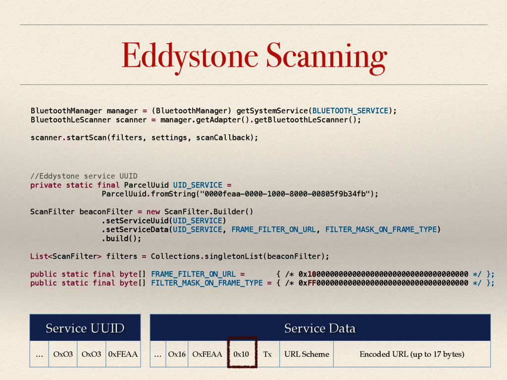 Eddystone Scanning BluetoothManager manager = (...
