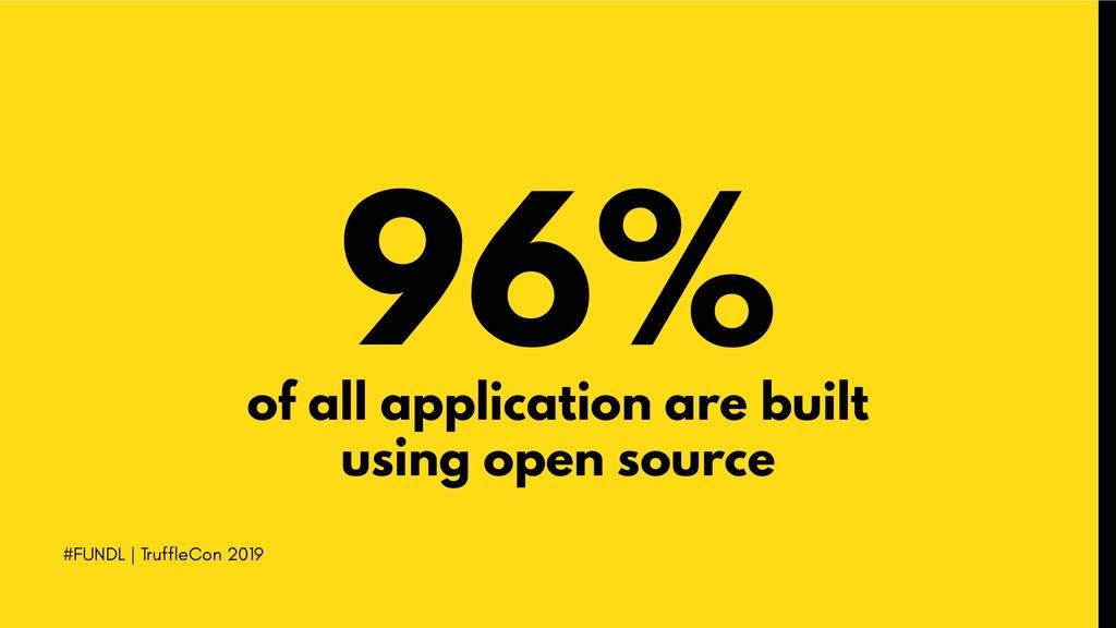 96% #FUNDL | TruffleCon 2019 of all application...