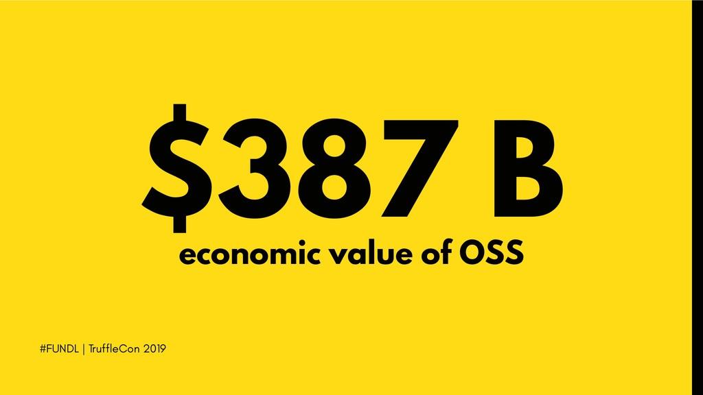 #FUNDL | TruffleCon 2019 $387 B economic value ...