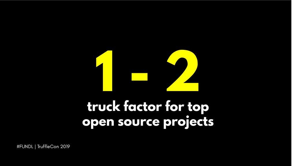 #FUNDL | TruffleCon 2019 1 - 2 truck factor for...