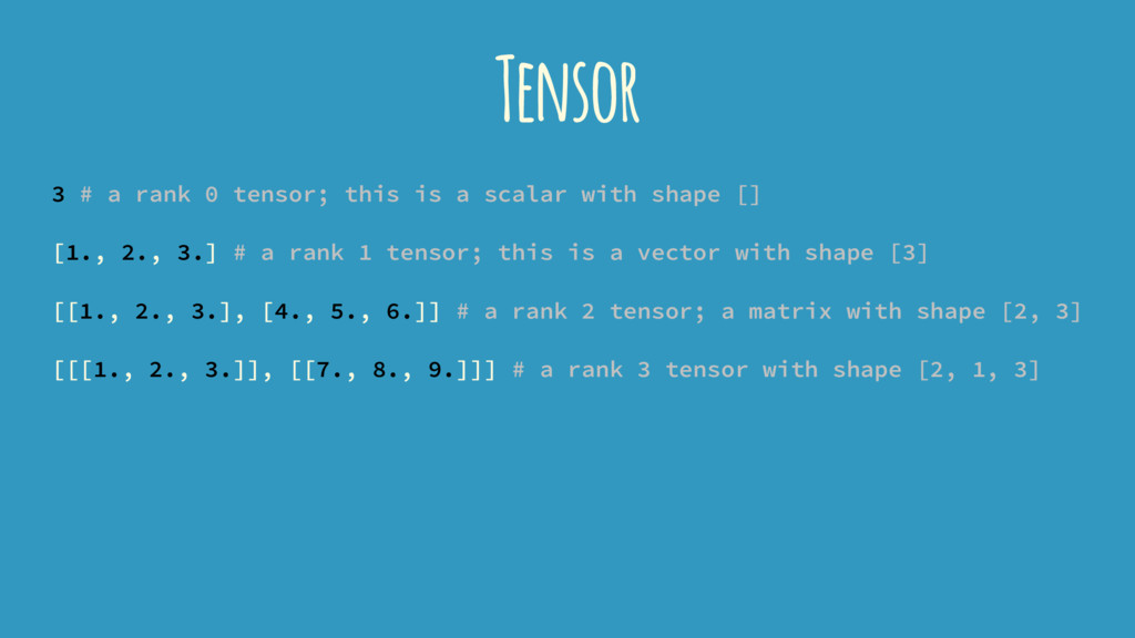 Tensor 3 # a rank 0 tensor; this is a scalar wi...