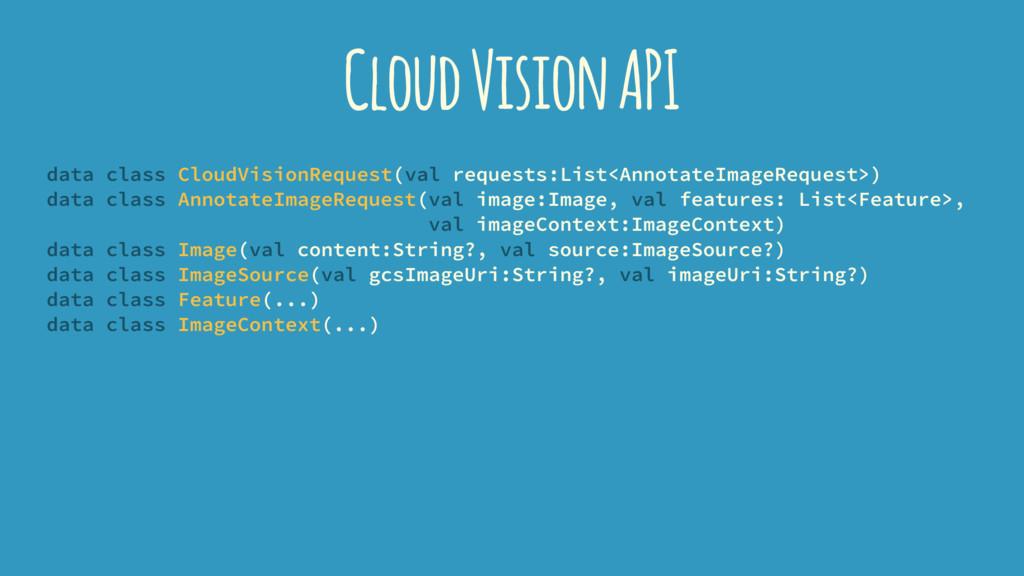Cloud Vision API data class CloudVisionRequest(...