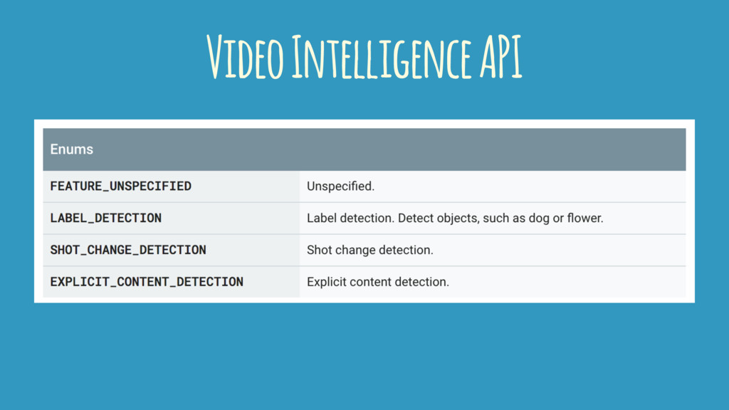 Video Intelligence API