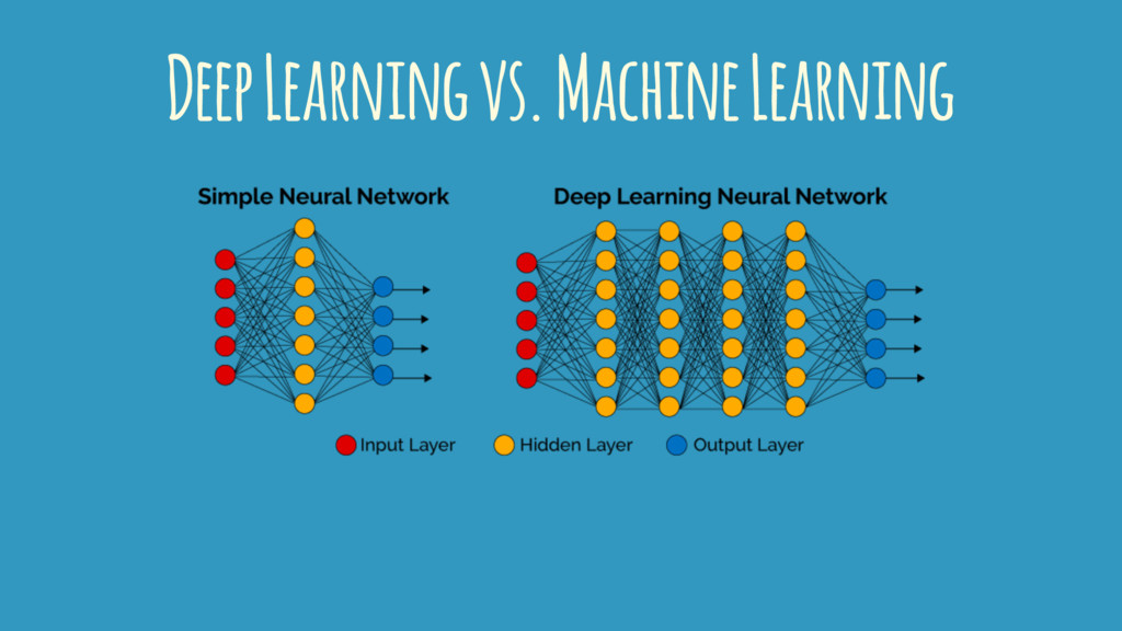 Deep Learning vs. Machine Learning