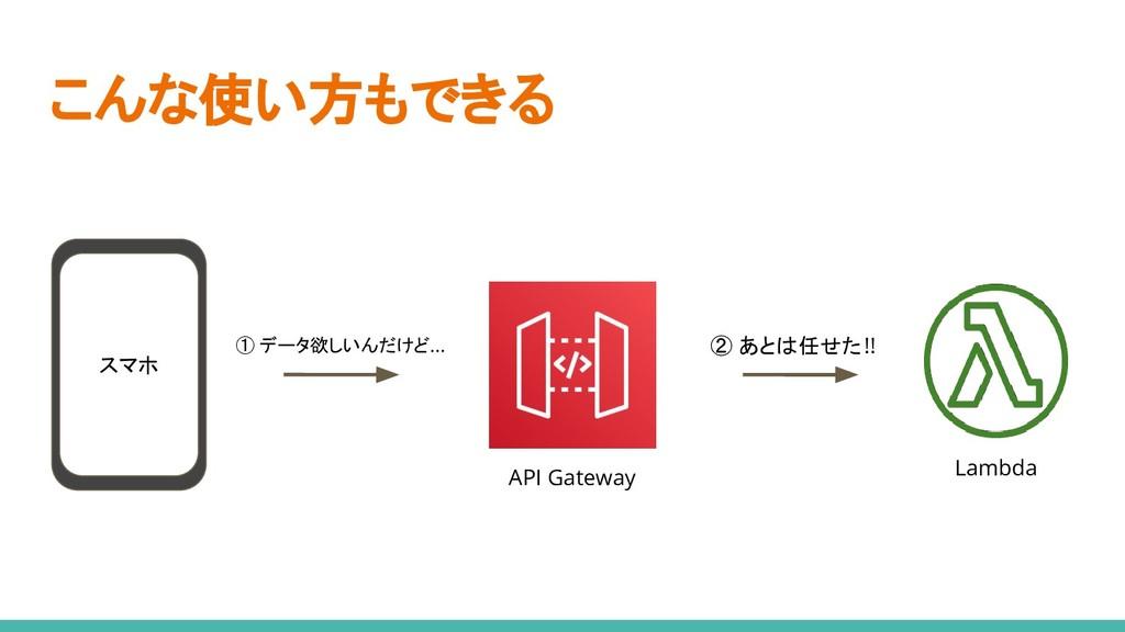 こんな使い方もできる ① データ欲しいんだけど... スマホ ② あとは任せた!! API G...