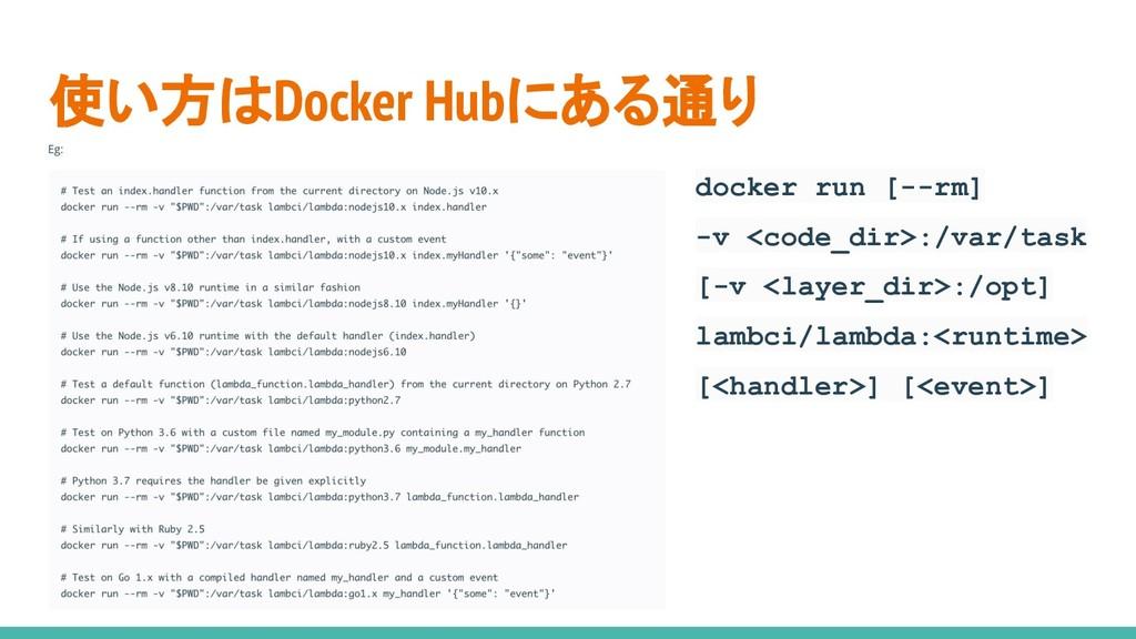 使い方はDocker Hubにある通り docker run [--rm] -v <code_...