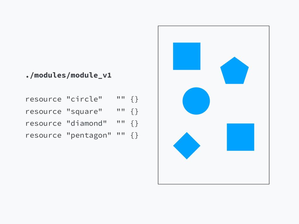 "./modules/module_v1 resource ""circle"" """" {} res..."