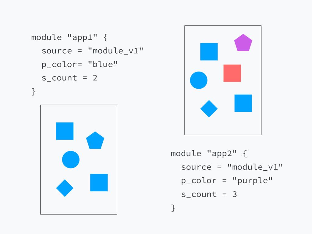 """module """"app1"""" { source = """"module_v1"""" p_color= """"..."""