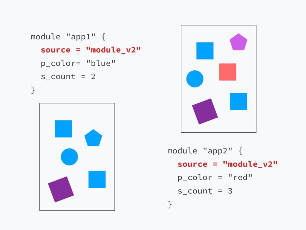 """module """"app1"""" { source = """"module_v2"""" p_color= """"..."""