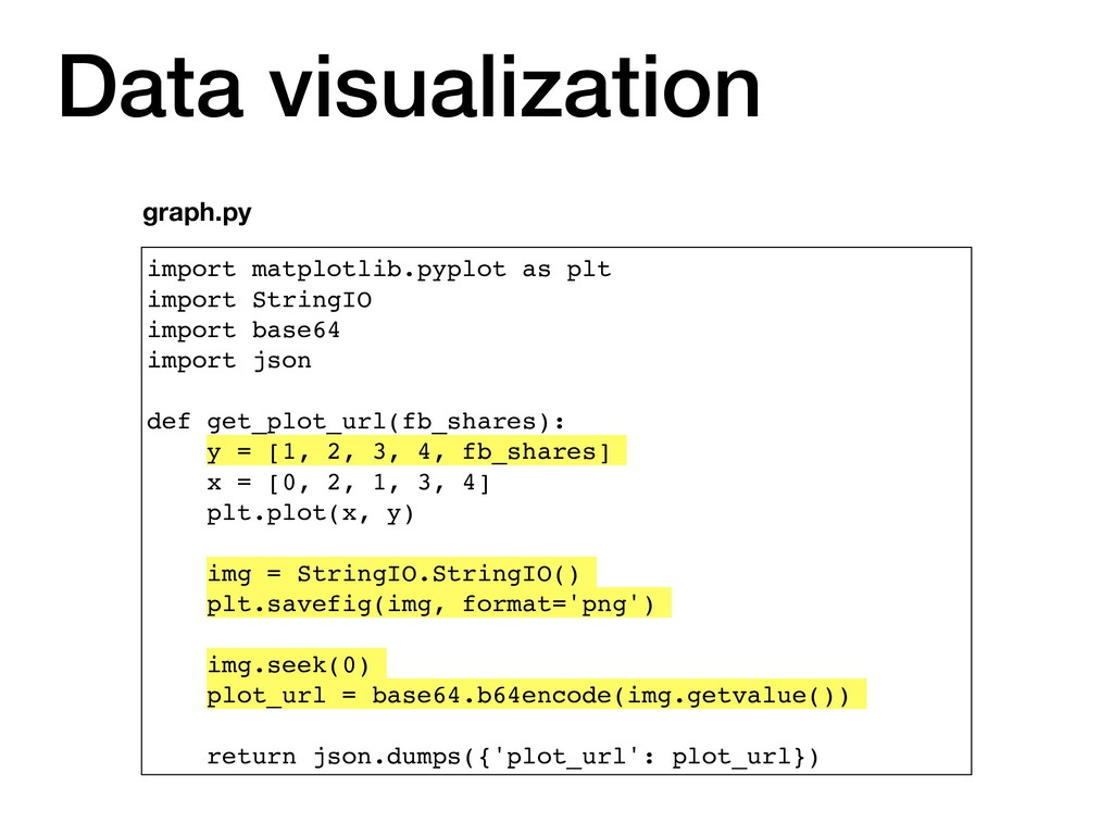 Data visualization import matplotlib.pyplot as ...
