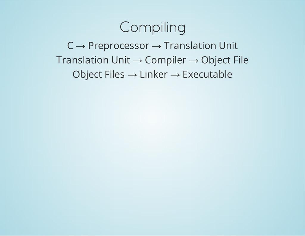 Compiling C → Preprocessor → Translation Unit T...